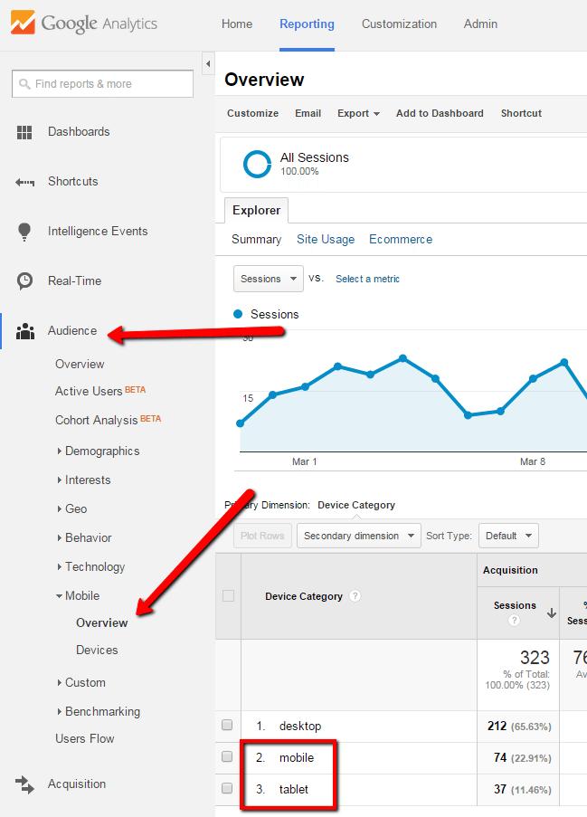 googleanalytics-statistics